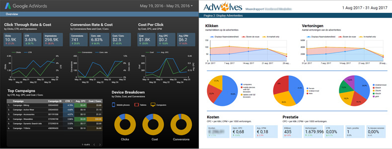 Google Data Studio Automatische Adwords Rapportages