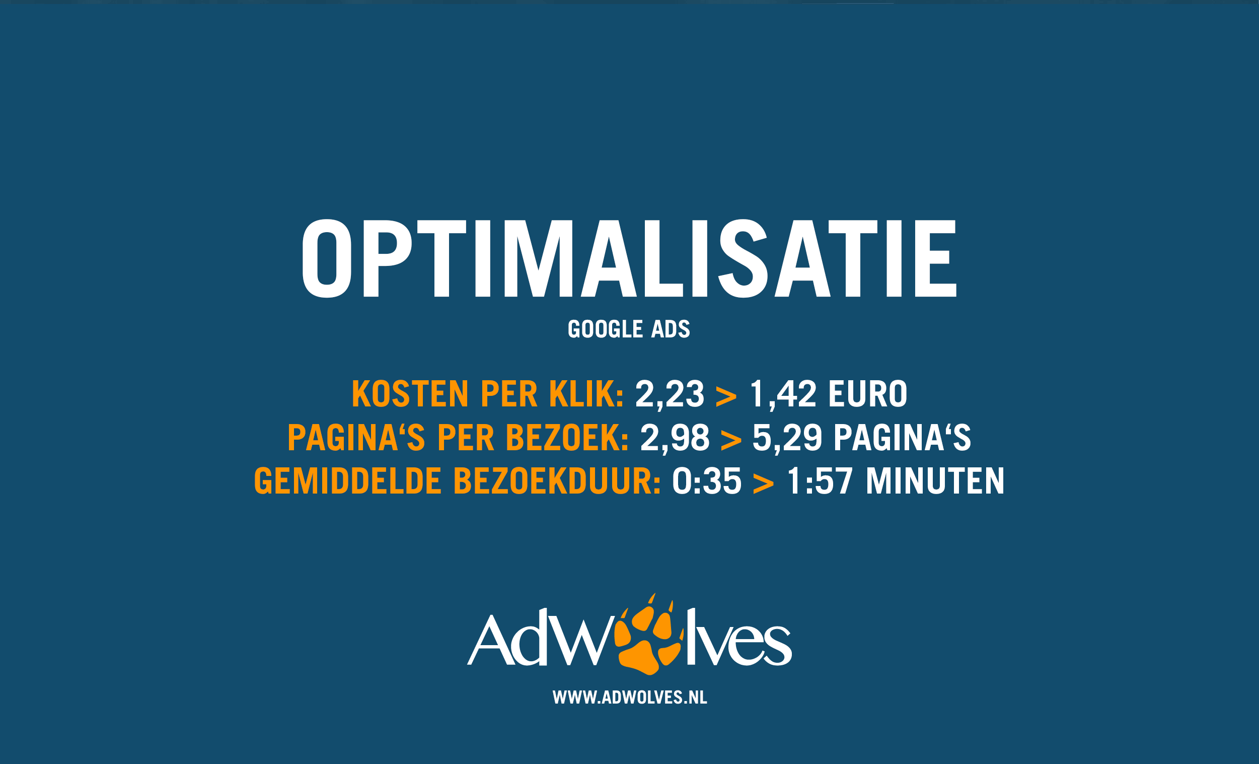 //adwolves.nl/wp-content/uploads/optimalisatie-search.png